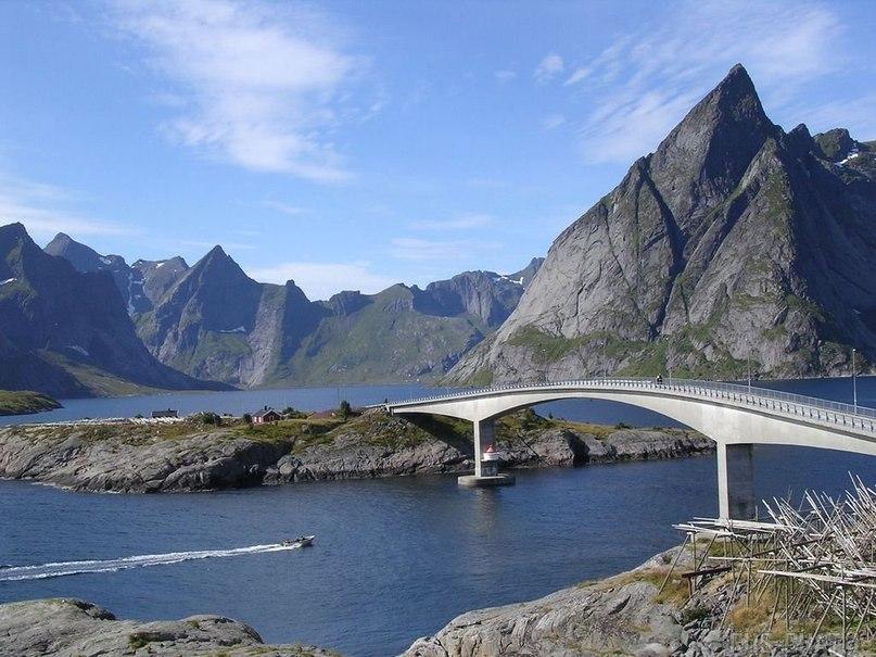 Норвегия фьорды туры из москвы